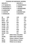 PLANNING DES TOURNOI DU FC ROSENDAEL , SENIORS , U19 , U15 , U13 , U11 - FOOTBALL CLUB DE ROSENDAEL