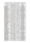Tirage de la Tombola Section Foot 2014 - US SAINT-GILLES FOOTBALL