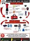 Nos priorités - UNION SPORTIVE FOOTBALL FECAMP