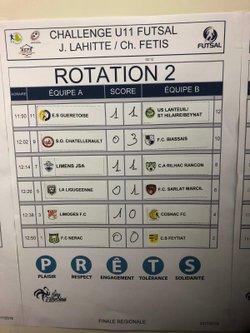 Les u11 terminent deuxième à la finale régionale futsal à Aix/Vienne - FC BIAS