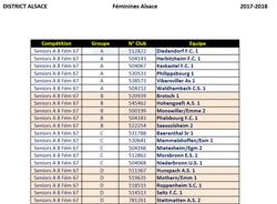 Saison 2017-2018 : groupe B pour les féminines du FC Phalsbourg - Football Club de Phalsbourg