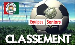 Classement seniors A , B , C , au 10/09 pour les seniors D il faudra attendre le reste des résultats - FOOTBALL CLUB DE ROSENDAEL