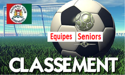 Classement des équipes seniors au 15/10/2017 - FOOTBALL CLUB DE ROSENDAEL