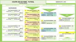 CALENDRIER COUPE DE GUYANE DE FUTSAL - LE RUBAN NOIR