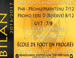 Bilan 2016 / 2017 - REMOULINS FC