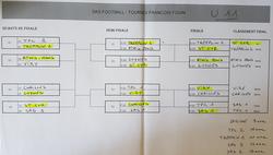 TOURNOI FRANCOIS FOUIN 11eme Edition - U11 - SAINT AVERTIN SPORTS FOOTBALL