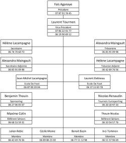Composition du bureau 2017-2018 - Union Sportive Vouillé