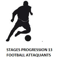 Selection U13 Progression 13