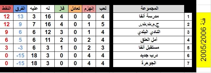 classement 5-1.jpg