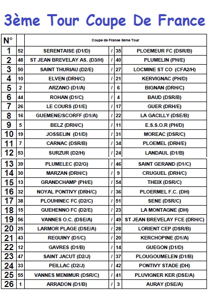 Actualit tirage au sort 3 me tour coupe de france - Resultat tirage coupe de france 2015 ...