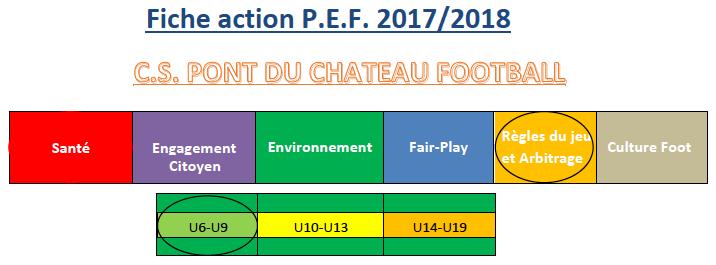 Fiche_2_U6_U9_regles_du_jeu.png