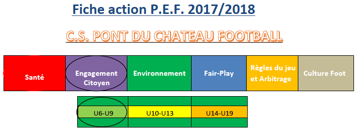 Fiche_3_U6_U9_Engagement.png