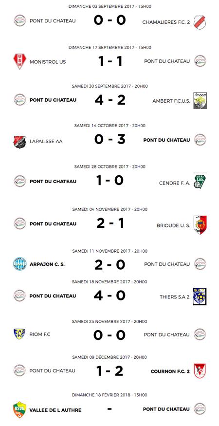 Matchs_aller_Resultats_R2.png