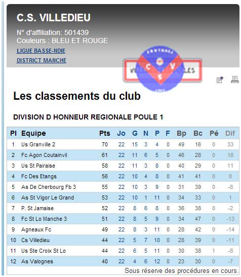 csv-class-2013-2014-a-cs villedieu