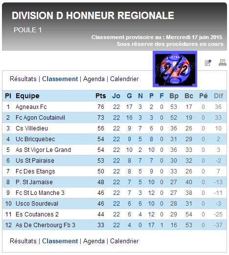 csv-class-2014-2015-a-cs villedieu