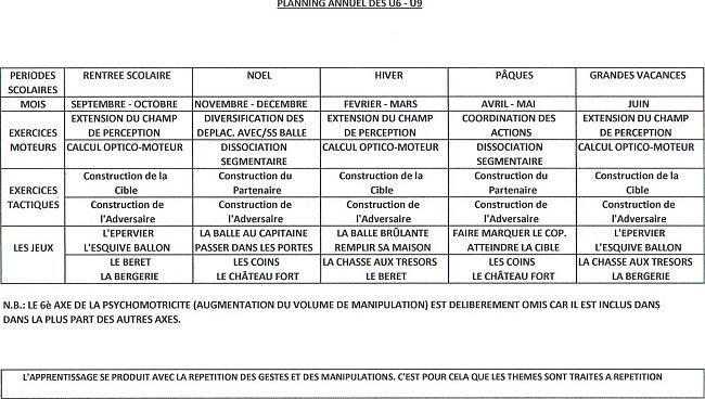 Planif' U7/U9 CSV