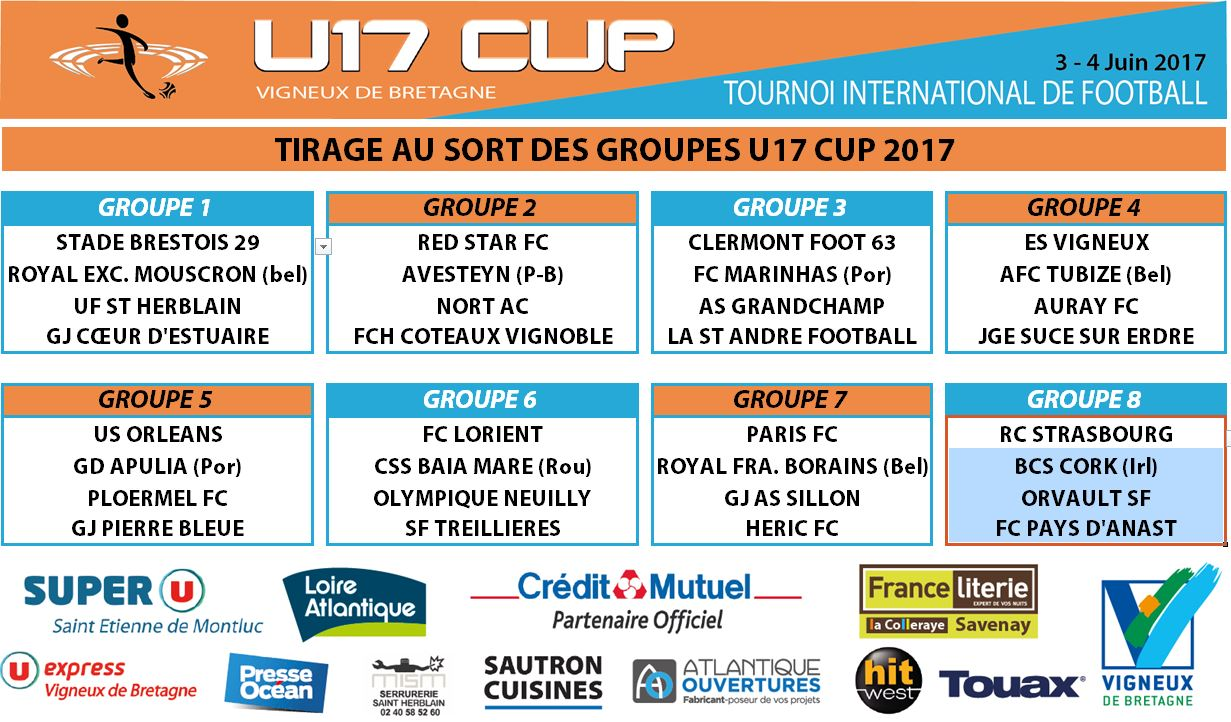 Groupes U17CUP 2017