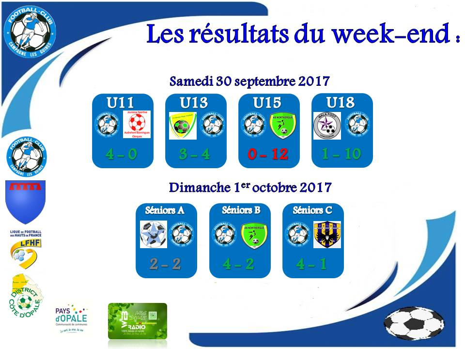 Les resultats du week-end 30 sept 2017.jpg