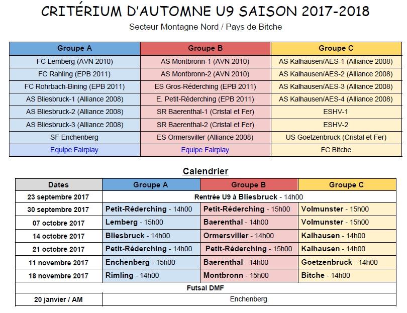 Critérium d'Automne U9 Saison 2017-2018.jpg