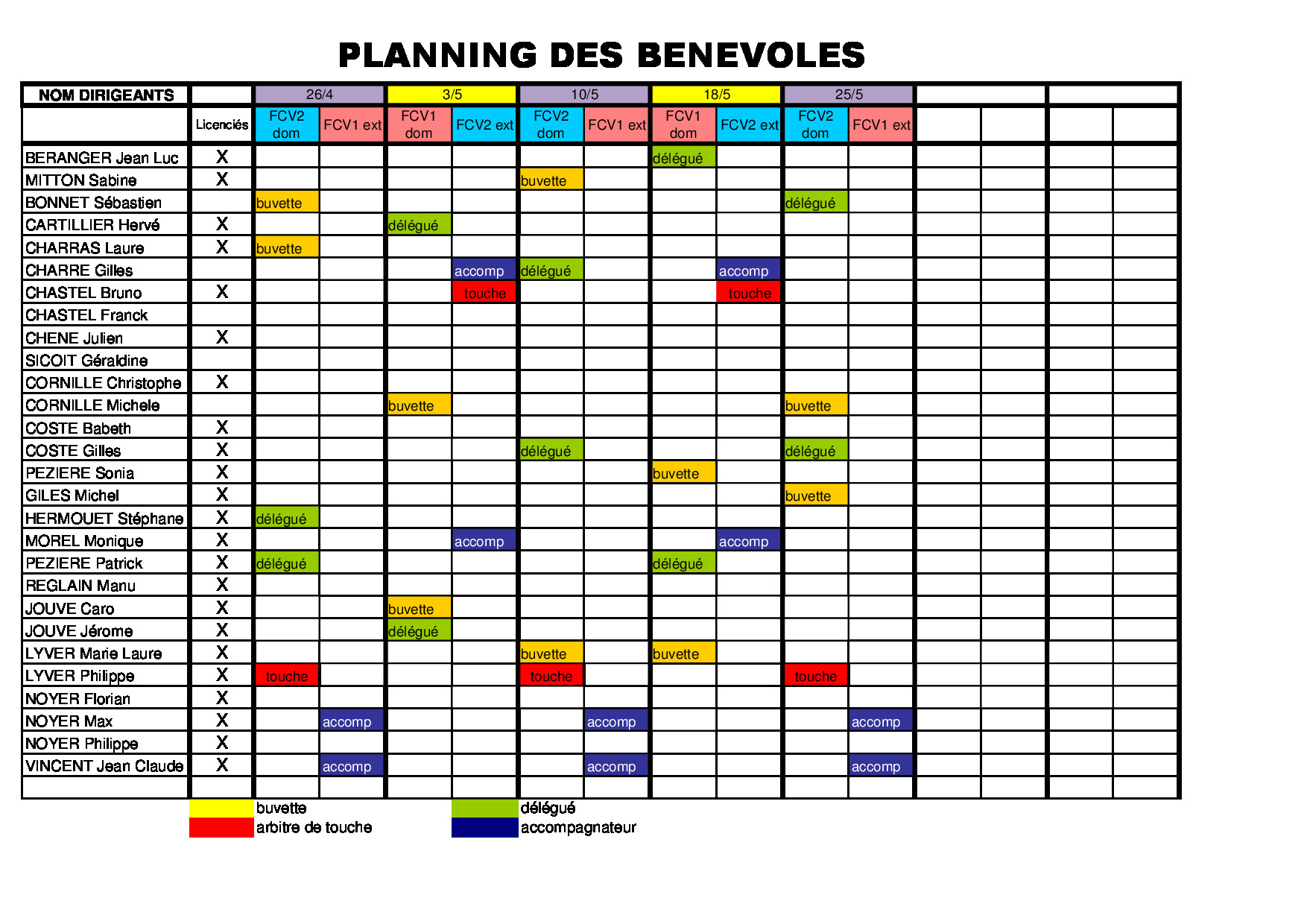 modele planning benevoles