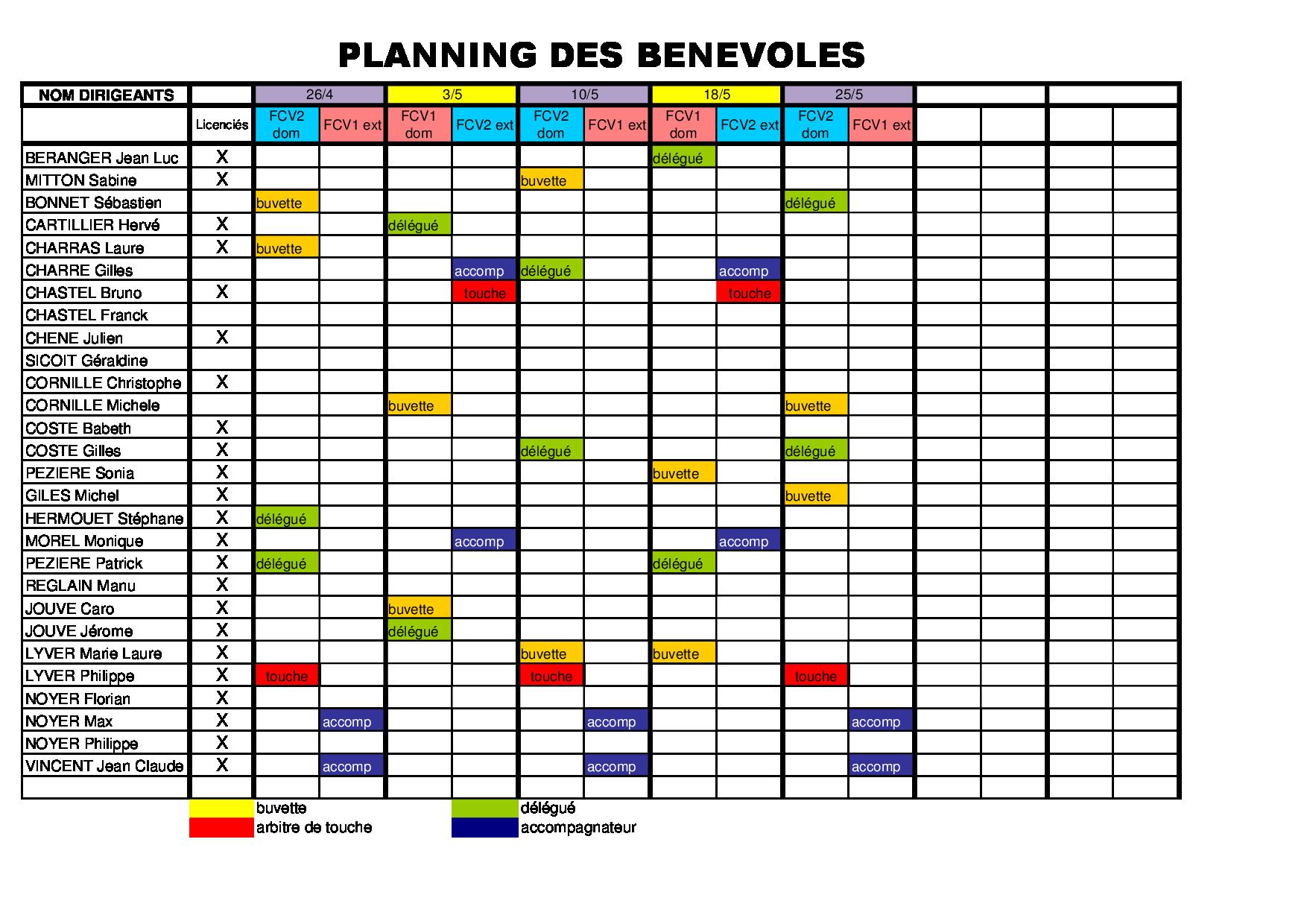 Excel Grafieken van een planning in excel naar Gantt chart