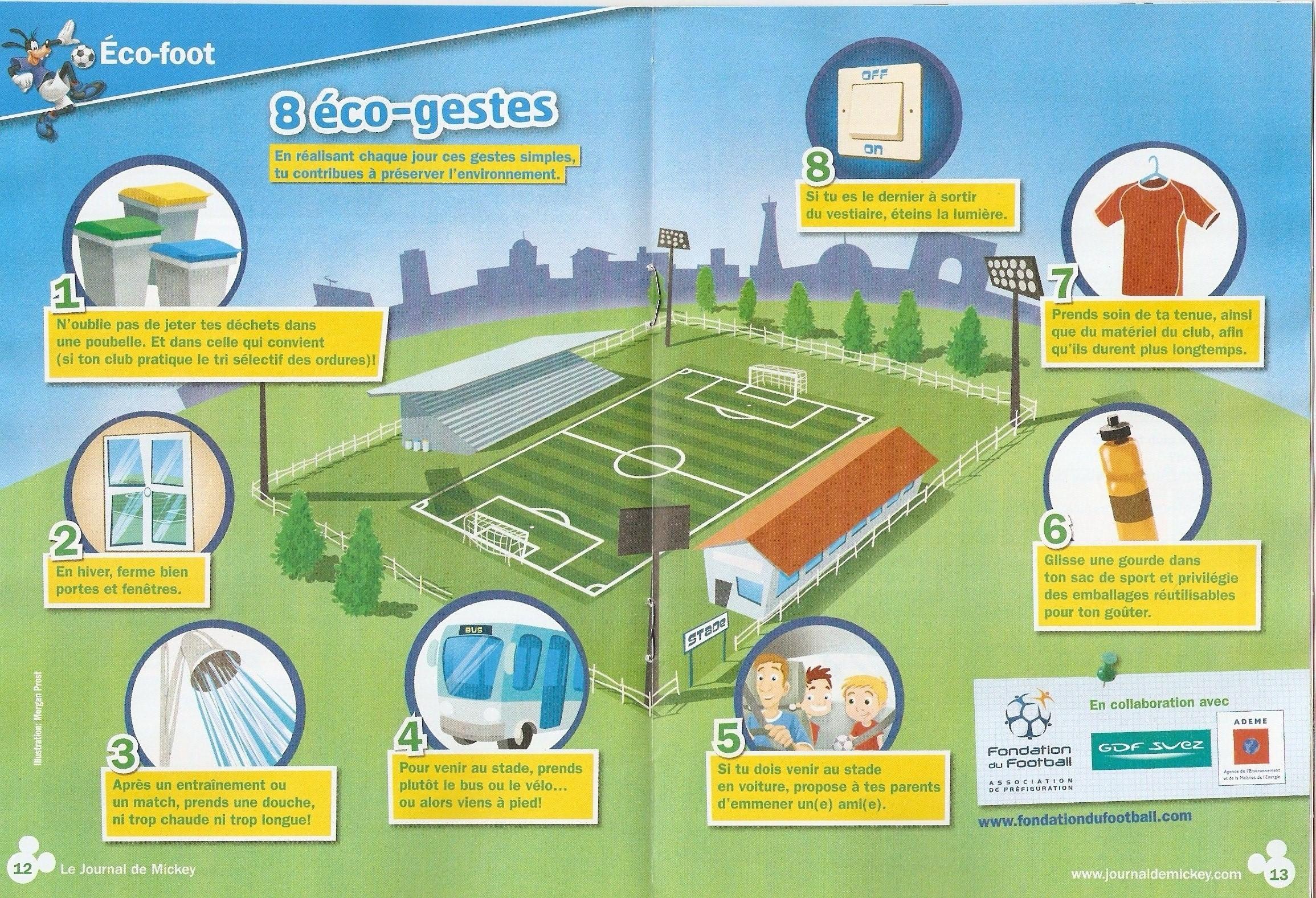 Le Foot Et L Environnement Les 233 Co Gestes Club Football Maison Des Jeunes De Jasney Footeo