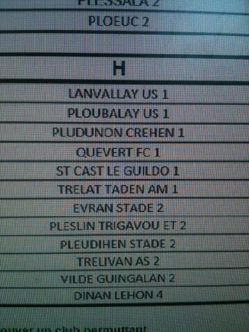 groupe H 2em Div 2013 2014 Ploub 1