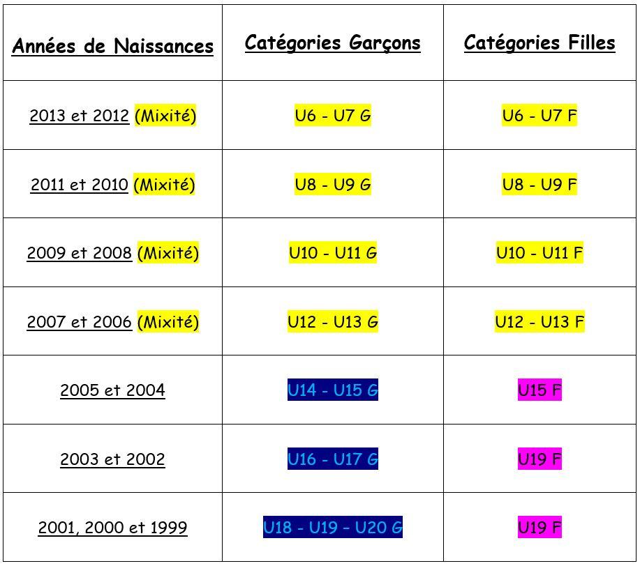 Tableau_Categories.JPG
