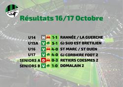 Résultats weekend 16-17 Octobre 2021