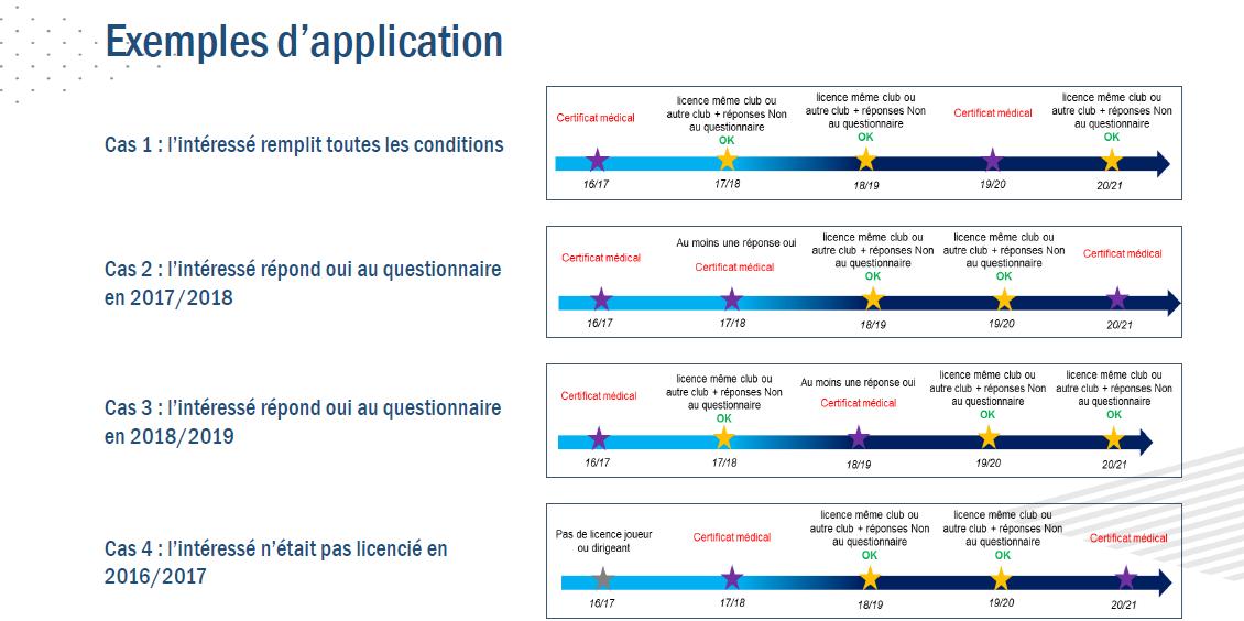 Réformes Licences-certif med 6.png
