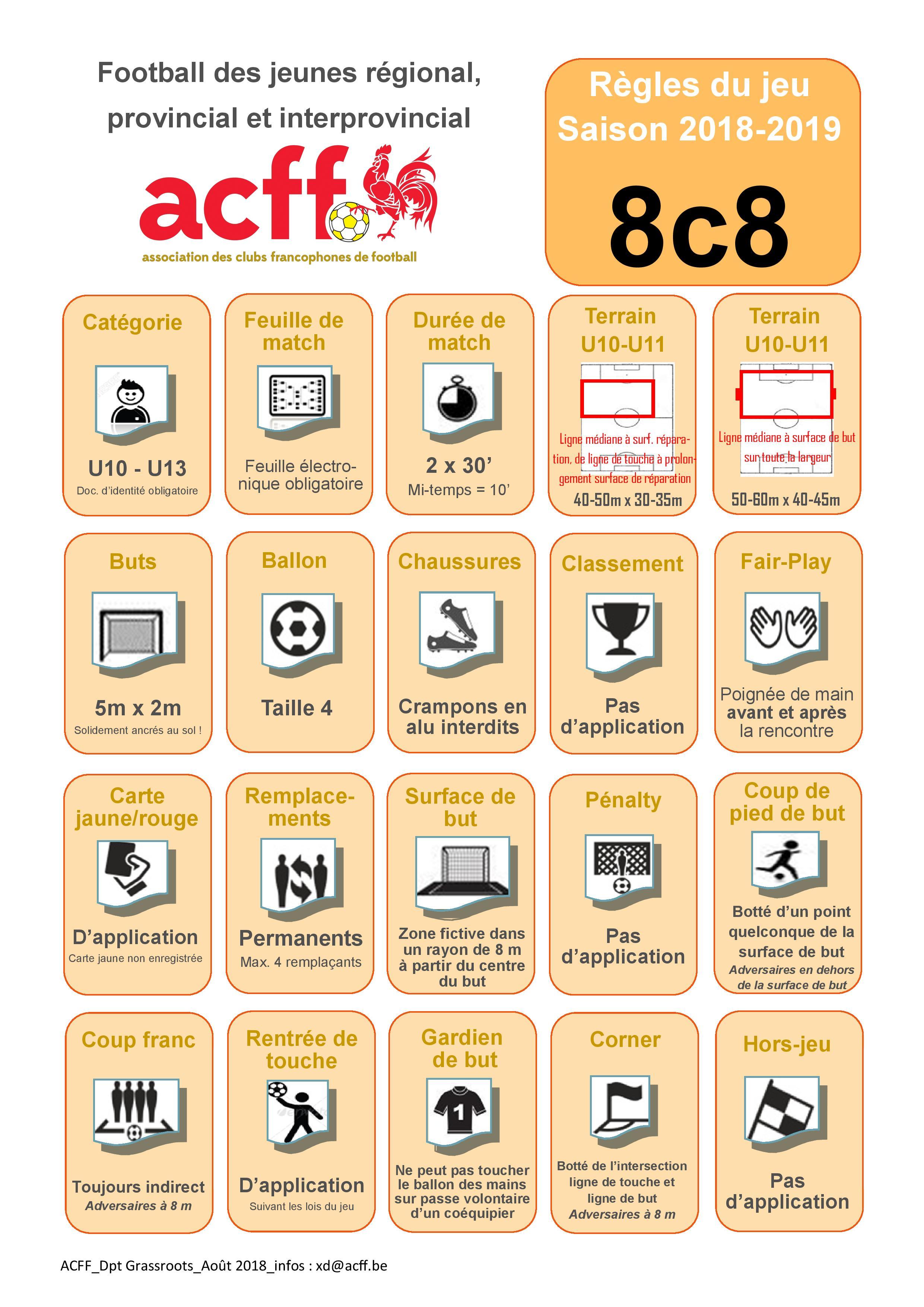 ACFFFoot8