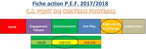 Fiche_7_U10_U13_PEF_Arbitrage.png