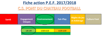 Fiches_4_PEF_CSP_Environnement.png