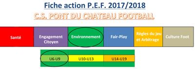 Fiches_4_PEF_CSP_Environnement.png