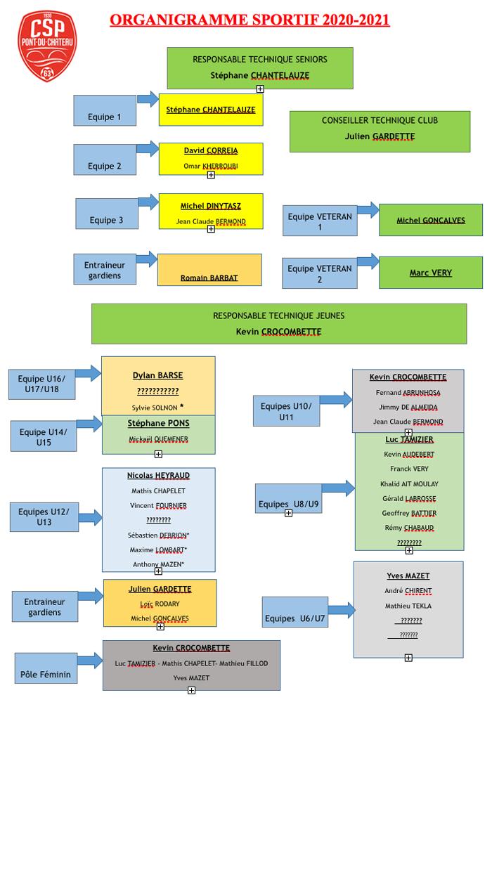 Organigramme-Sportif-CSP-2020-2021_B.png