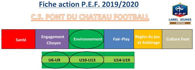 PEF_Action_4_Enviro_20.png