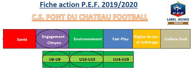 PEF_action_3_ballons_Benin.pdf.png