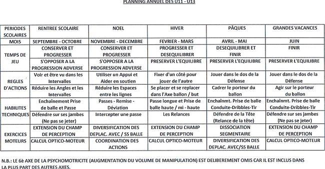 Planif' U11/U13 CSV