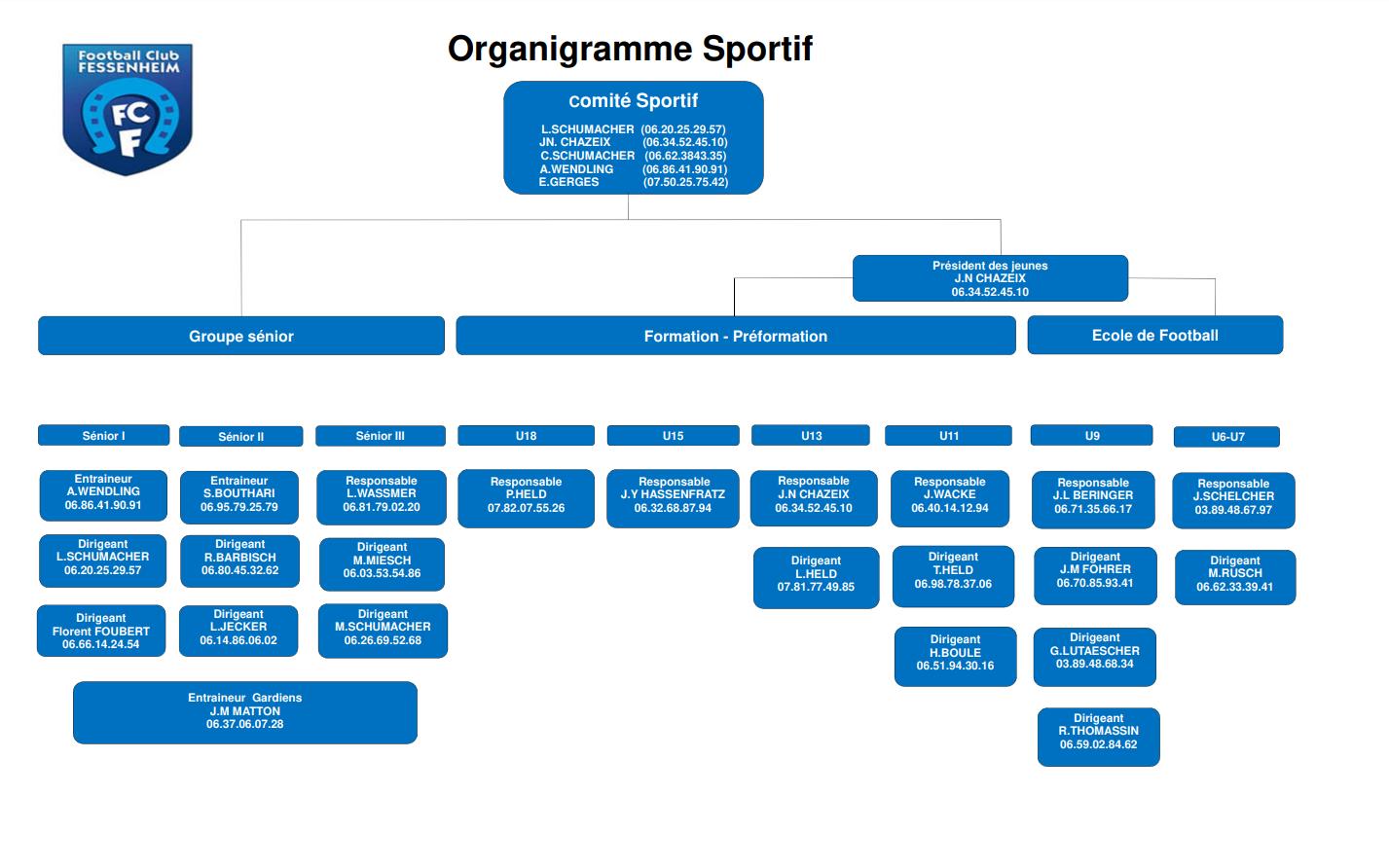 organigramme sportif.png
