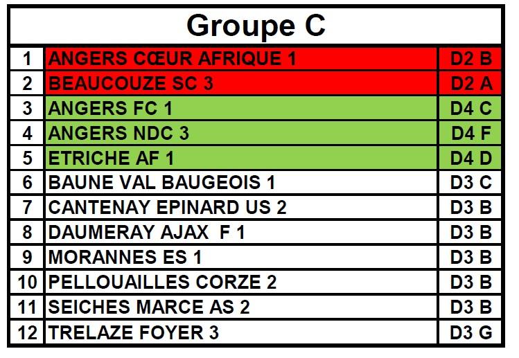 Groupe D3 C.jpg