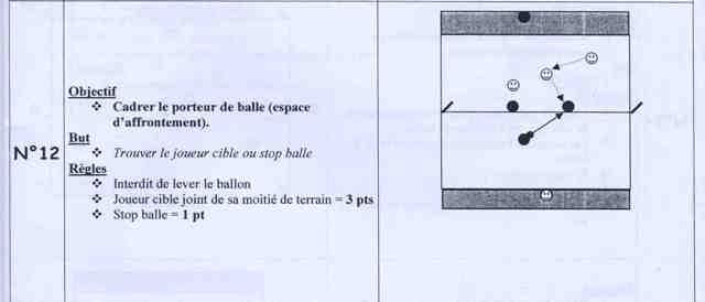 Cadrer le porteur de balle (espace d'affrontement)