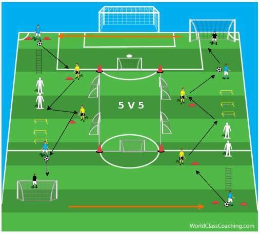 Actualité - Fréquence des entrainements sénior en aout - club Football GOS Couzon - Footeo