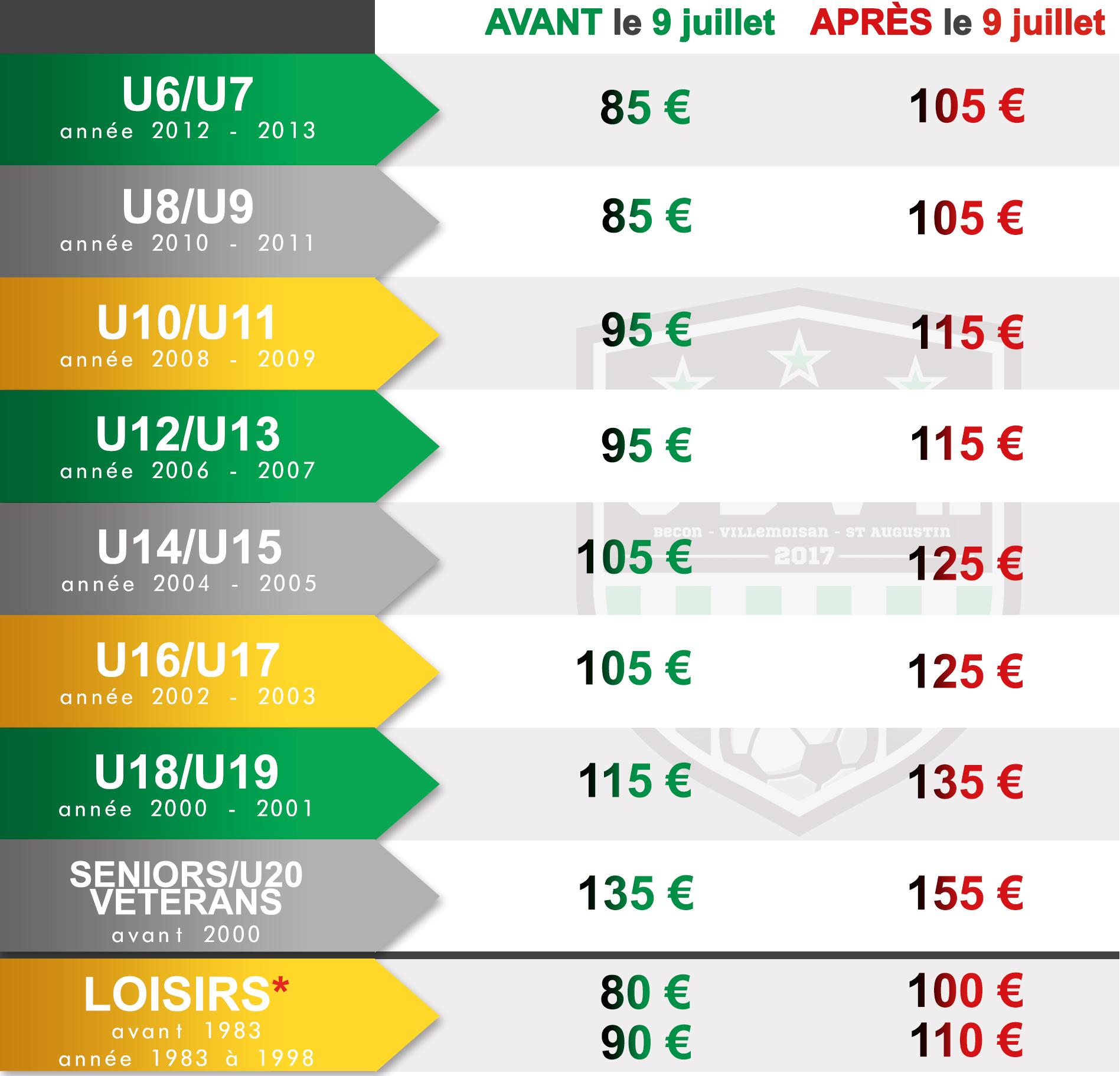 Tarifs licences saison 2018-2019