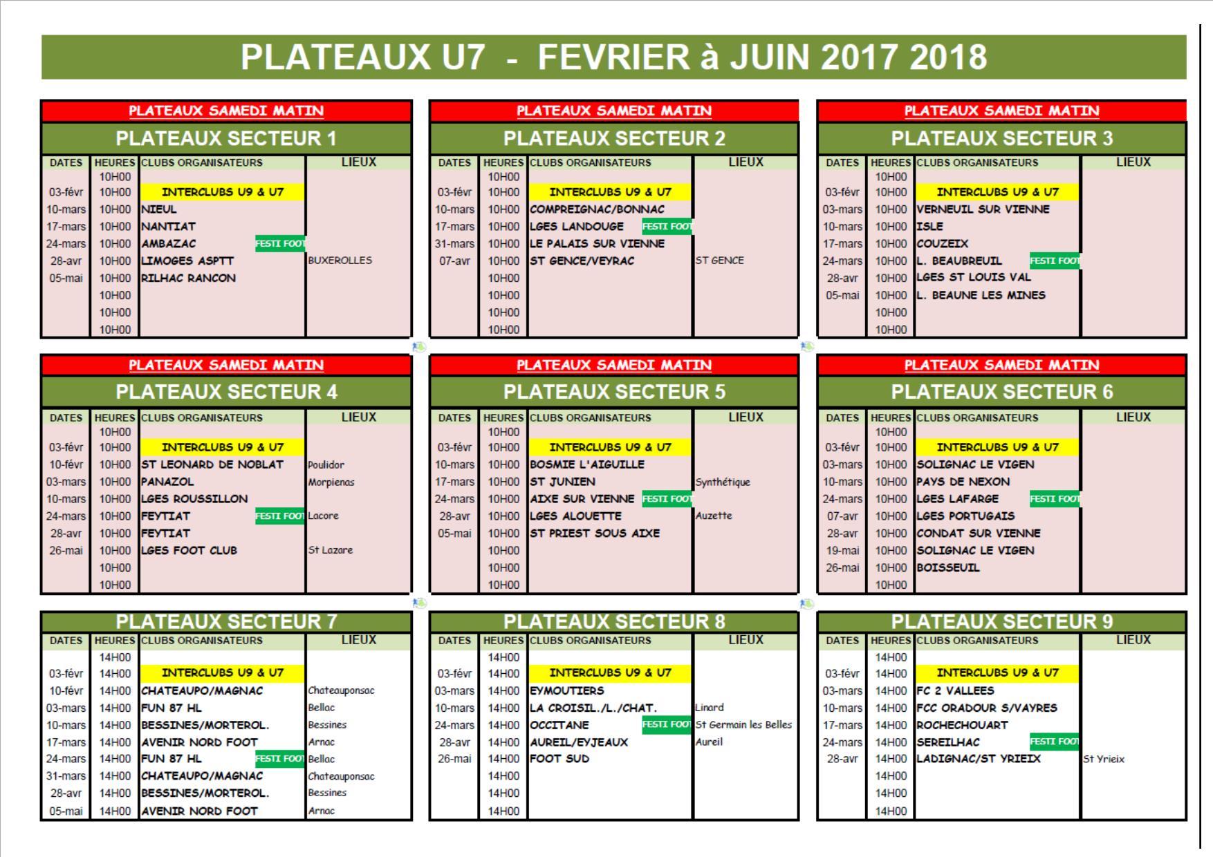 plateaux U7 2018